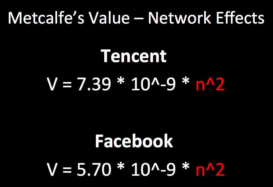 Metcalfe's Value - Tencent and Facebook