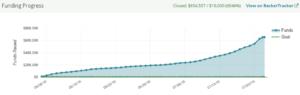Kickstarter Skinners Campaign Progress