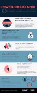 Hiring like a pro by David Bizer infographic